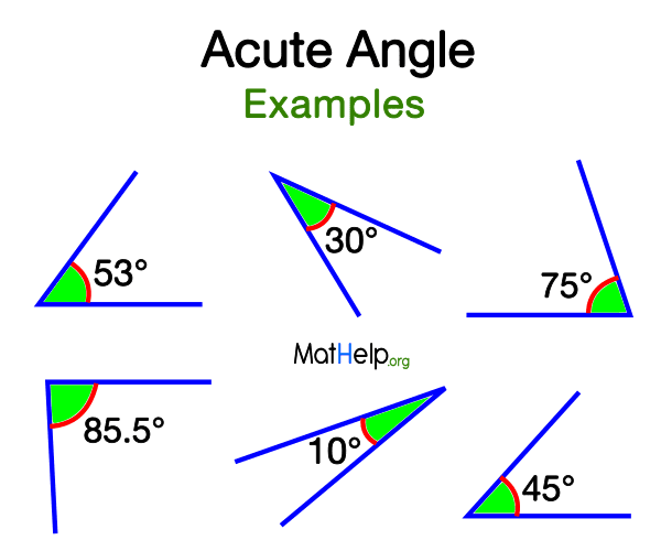 Acute Angle Examples