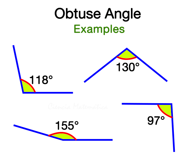 Obtuse Angle Example