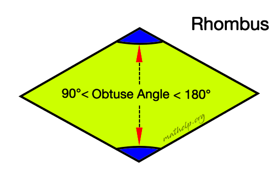 Obtuse Angle in the Rhombus